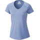 Columbia Zero Rules Shortsleeve Shirt Women grey